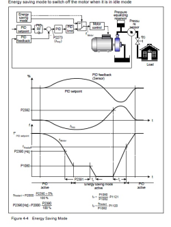 منوال MICROMASTER 430 7.5 kW - 250 kW